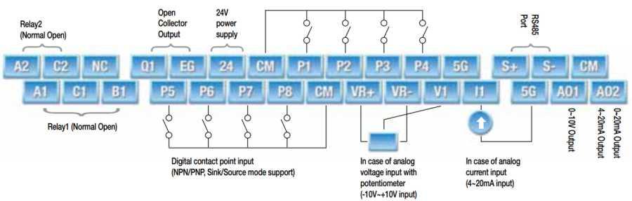 توضیحات اینورتور ال اس-IS7-1